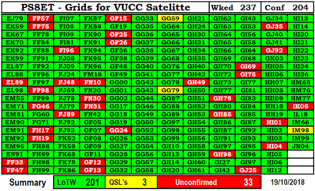 Grids for VUCC Satellite