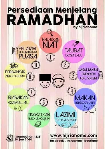 Persediaan Menjelang Ramadhan!
