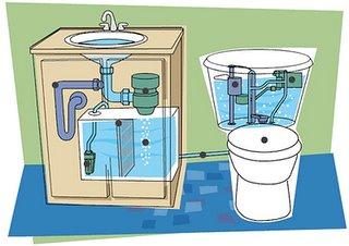 reducción de consumo de agua con la edificación sostenible