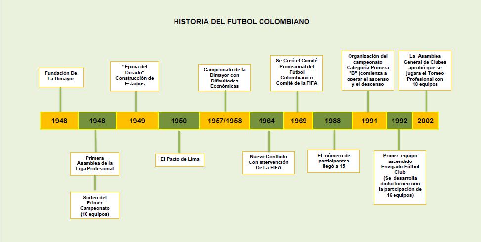 colombiano putas en linea net