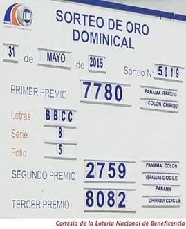 sorteo-dominical-31-de-mayo-2015-loteria-nacional-de-panama-tablero-oficial