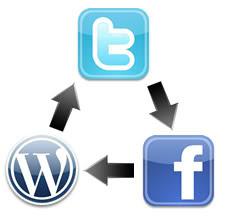 Blog, twitter, facebook, redes sociais