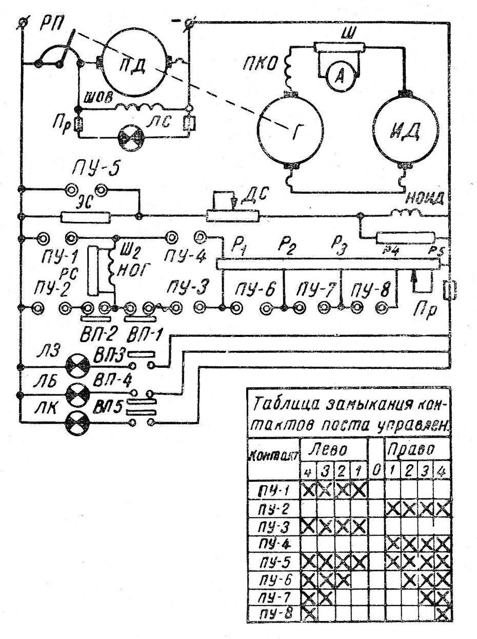 Принципиальная схема управления рулевым электроприводом по системе генератор—двигатель