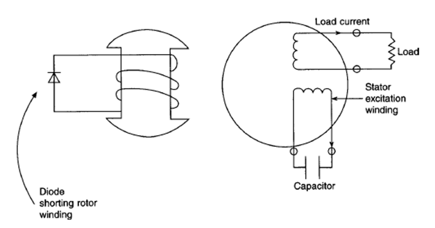 capacitor excitation system of generators basic and