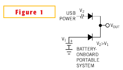 Build a UPS for USB devices