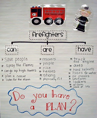 math worksheet : ppbf my mom is a firefighter and lots of freebies!  grade onederful : Firefighter Worksheets For Kindergarten