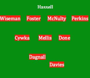 Rochdale Vs Barnsley FC Line Up 2