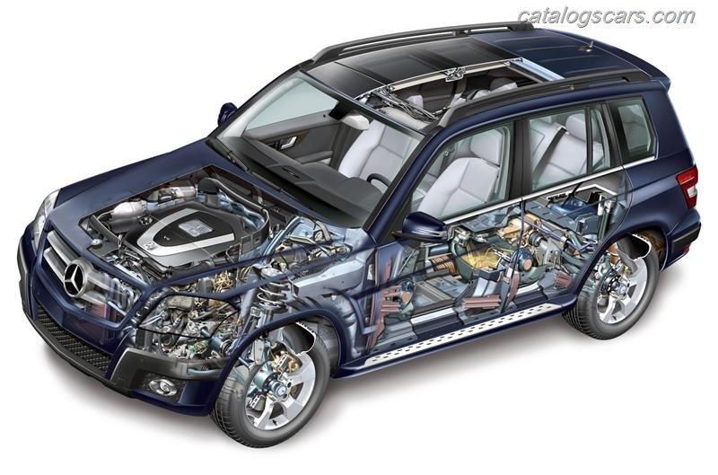 صور سيارة مرسيدس بنز GLK كلاس 2013 - اجمل خلفيات صور عربية مرسيدس بنز GLK كلاس 2013 - Mercedes-Benz GLK Class Photos Mercedes-Benz_GLK_Class_2012_800x600_wallpaper_49.jpg