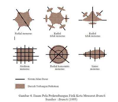 http://3.bp.blogspot.com/-ocTj7PtltmQ/UbBVBXOKSiI/AAAAAAAAGKQ/fTRUgdvWs80/s1600/02+Pola+Perkembangan+Fisik+Kota+Menurut+Branch+1995.JPG