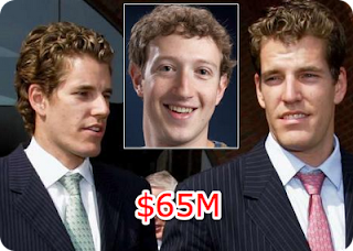 Winklevoss Twins Lose Appeal for More Money on Facebook Deal against Mark Zuckerberg