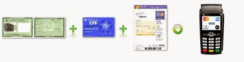 Documentos para ter uma Maquina de Cartao de Credito Cielo