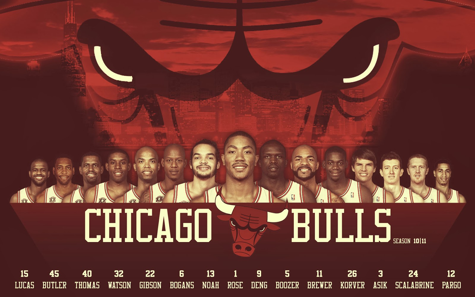 Tru school sports derrick rose jimmy butler combo could be key derrick rose jimmy butler combo could be key to 2014 bulls winning a ring voltagebd Images
