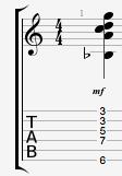 Bbmaj13 guitar chord
