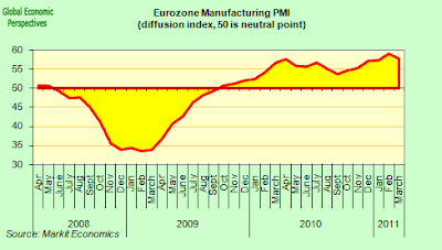 eurozone%2Bmanufacturing.png