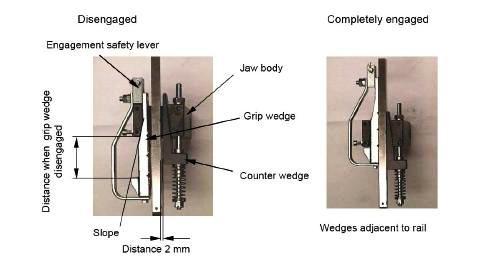 Elevator Door Interlock Mechanism Elevator Car Door
