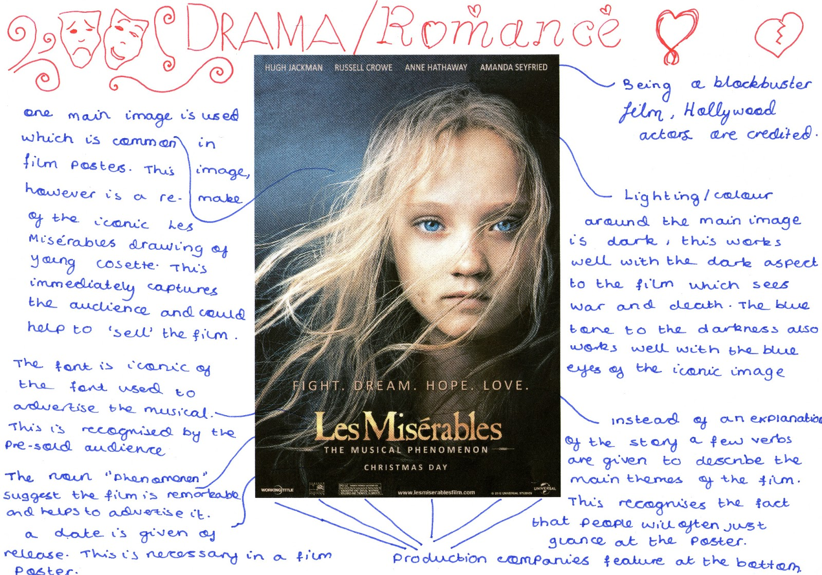 critical essay les miserables Les misérables is such a gigantic book that it actually covers several genres at once for starters, it's an example of historical fiction because its second half is.