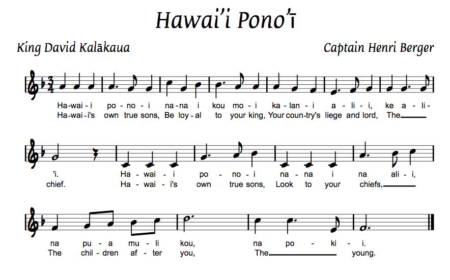 Songs from Alaska & Hawaii - TECHNOLOGI INFORMATION