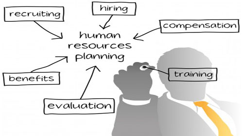 human resource planning essay Essay on human resource planning specifically, human resources planning is the process by which an organization ensures that if has the right number and kind of.