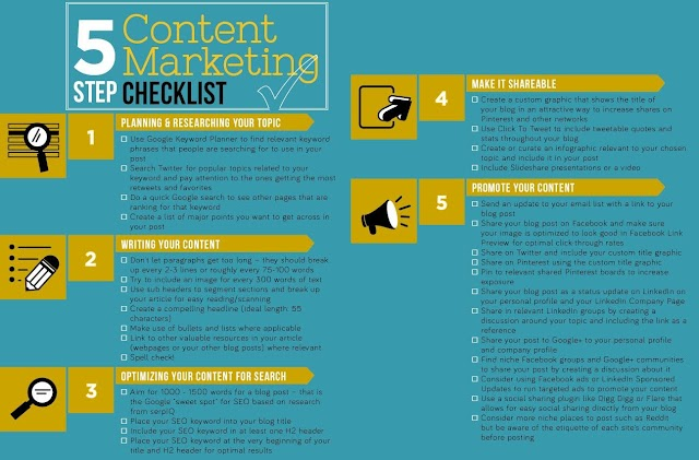 5 checklist content marketing - #startsmeup