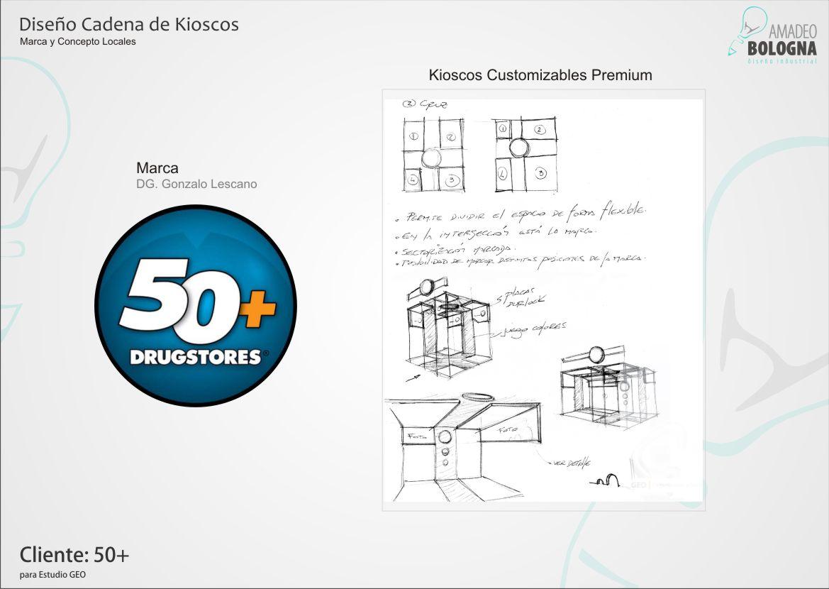 Di amadeo bologna cadena de kioscos 50 local modelo for Disenos de kioscos