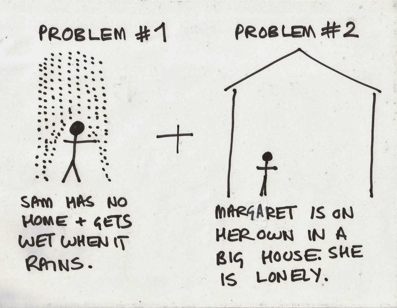 Mark wadsworth problem problem solution problem problem solution ccuart Gallery