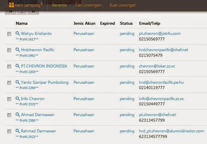 Hati-Hati! Lowongan Kerja Mengatasnamakan PT. Chevron Indonesia