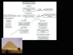 Diagrama sobre la pirámide de Keops