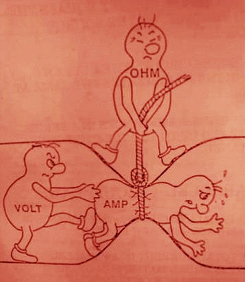 Relationship between Voltage, Current and Resistance