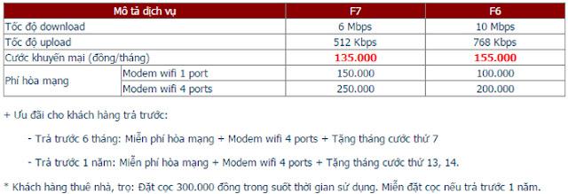 Đăng Ký Lắp Đặt Internet FPT Quận Đồ Sơn 1