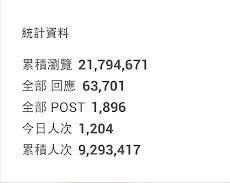 有錢都買唔到既回憶,Yahoo blog既超過二千萬瀏覽量