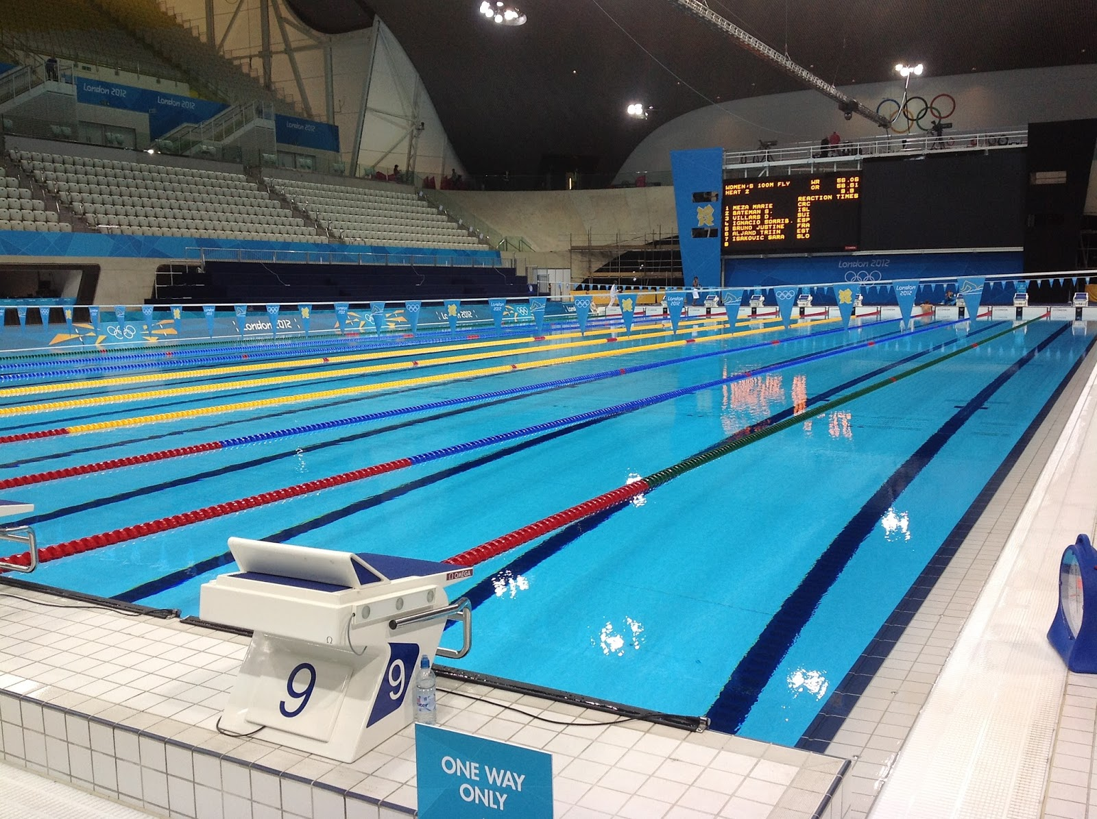 olympic swimming pool 2012 olympic swimming pool 2012 - Olympic Swimming Pool 2012