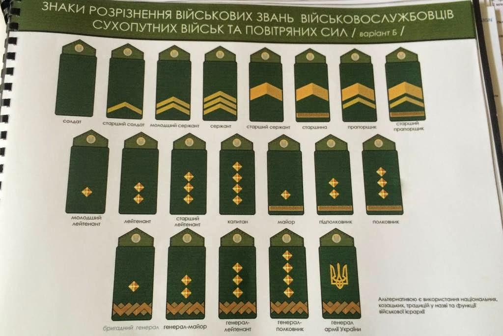погони (звання) військовослужбовців ЗСУ (варіант Б)