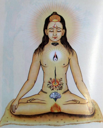 Definition and Exercises of Yoga Pranayam