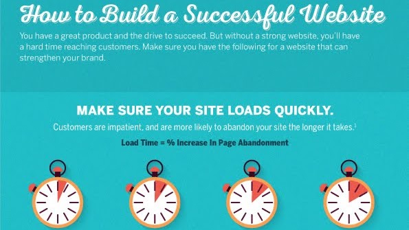 Web Design - How To Build A Successful Website