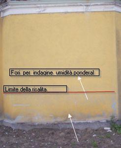Muri umidi fondazione areata for Risalita capillare