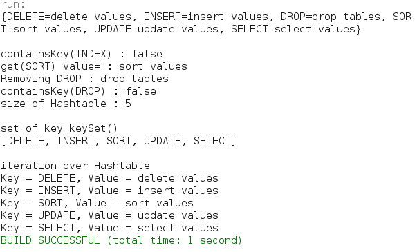 Java Hash Table Example