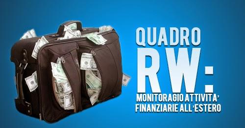 Quadro rw forex