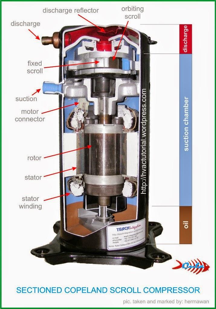 مشكل تغيير كمبروسر بريستول مكان كمبروسر سكرول على مكيف ... copeland compressor ac wiring diagram copeland compressor oil system diagram #2