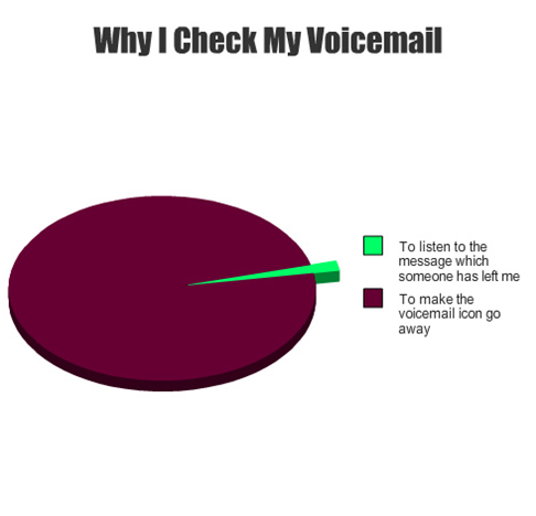 hate voicemail 