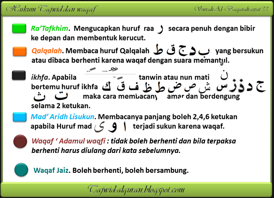 tajwid al quran