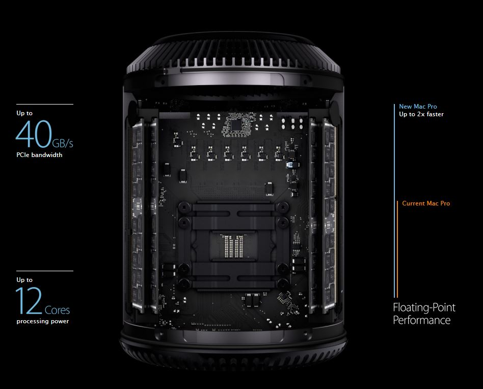 Featured in the new Mac Pro is the Intel Xeon E5 Chipset. You'll be ...