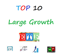 Top 10 Large Growth ETFs in 2015