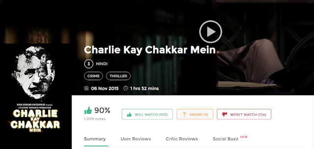 Charlie Ke Chakkar Mein 2015 Full Hindi Movie Download free in 720p avi mp4 HD 3gp hq