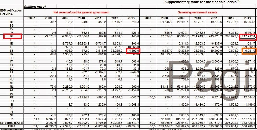 Rescate de la Banca Alemana en 2013 a través de la deuda pública