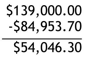$139k - $85k = $54k