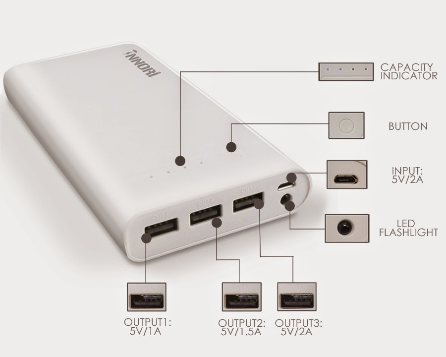 Powerbank Review: INNORI