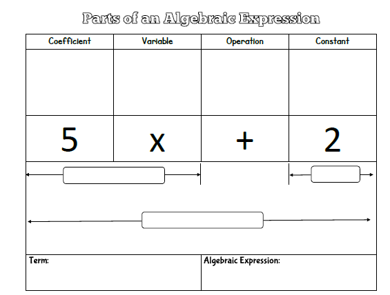 Parts of an Algebraic Expression
