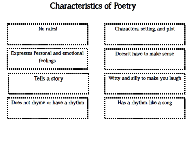 Jennifer's Teaching Tools: Introduction to Poetry