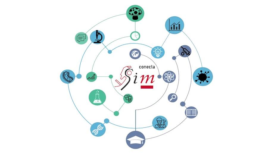 SIM - Simpósio de Microbiologia da UFMG