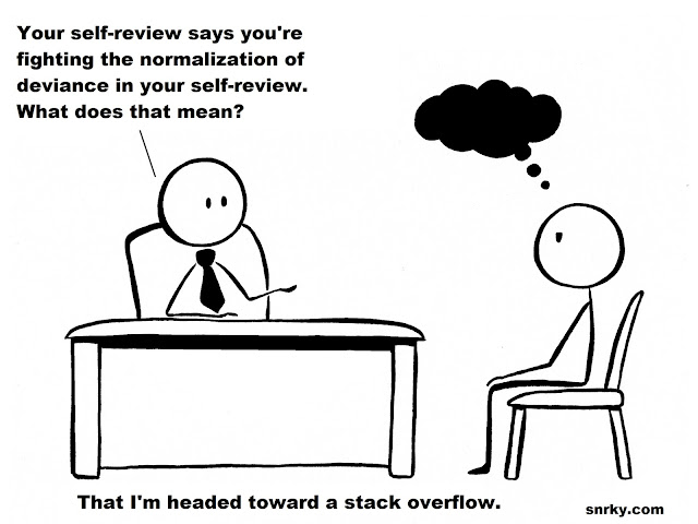 Snarky: Your self-review says you're fighting the normalization of deviance in your self-review.  What does that mean?